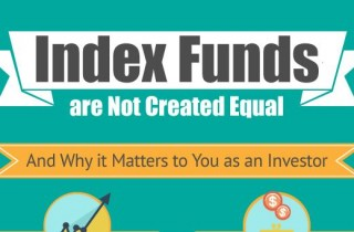 Index Funds Infographic Featured Image